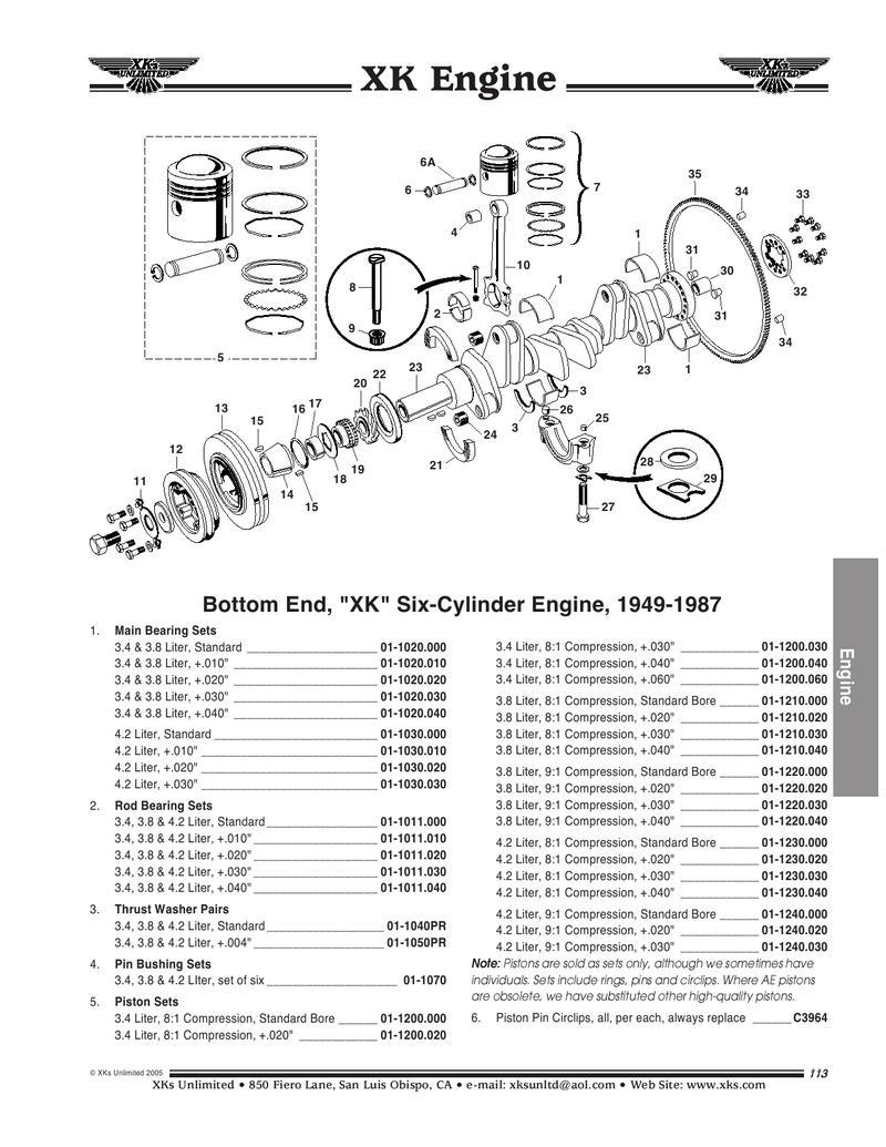 Jaguar Engine Replacement Parts By Xks Unlimited Diagram