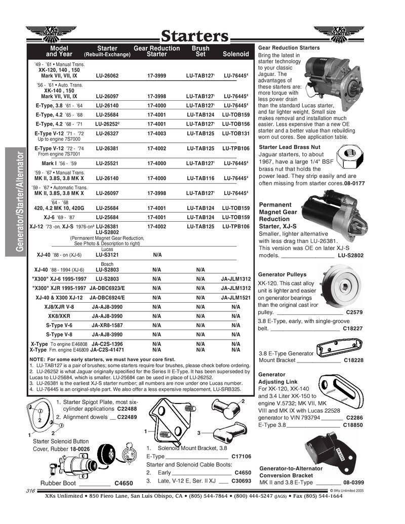 Jaguar Sovereign 4.2 69-70  Starter Solenoid Lucas Type