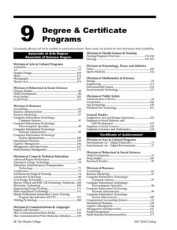 Degree and Certificate Programs 2017/2018
