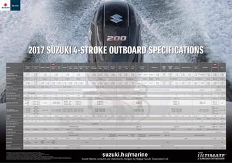 2017 Suzuki 4-Stroke Outboard Specifications