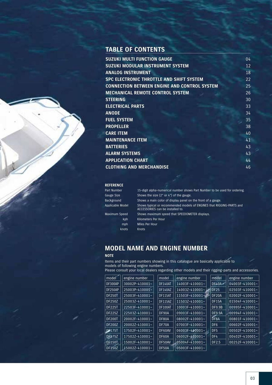 Suzuki Marine Genuine Rigging Parts And Accessories Catalog 2014 By Outboard Gauges Wiring Diagram Magyar Corporation