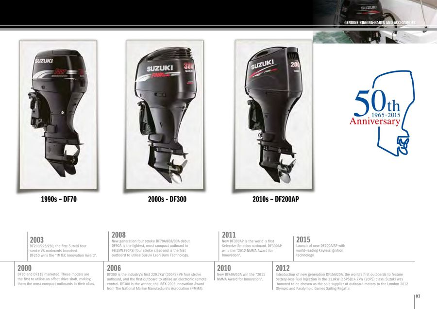 Suzuki Marine Genuine Rigging-Parts And Accessories Catalog 2015 by