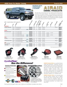 Truck and SUV Diesel Performance