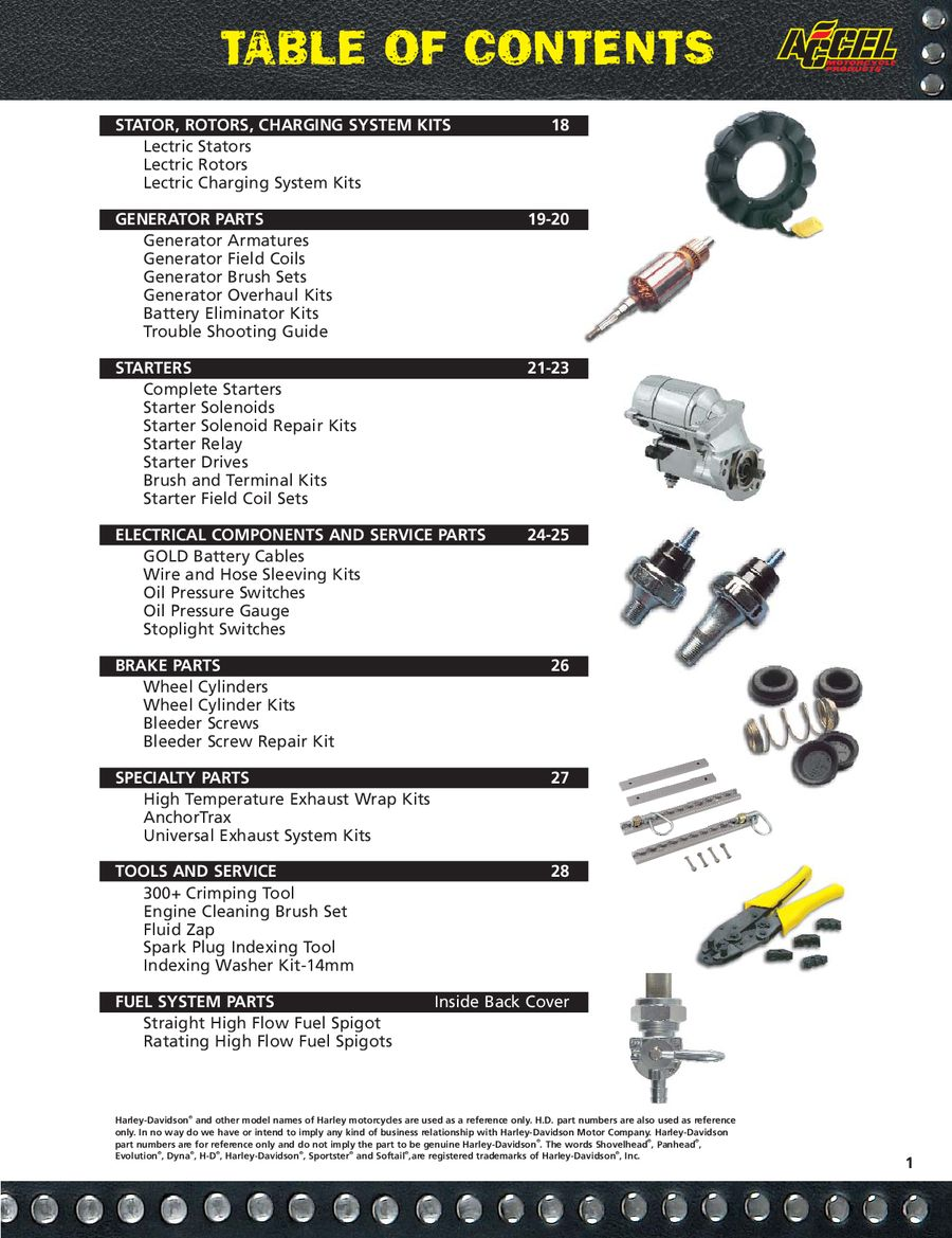 Harley Davidson Ignition & Performance Products 2008 by