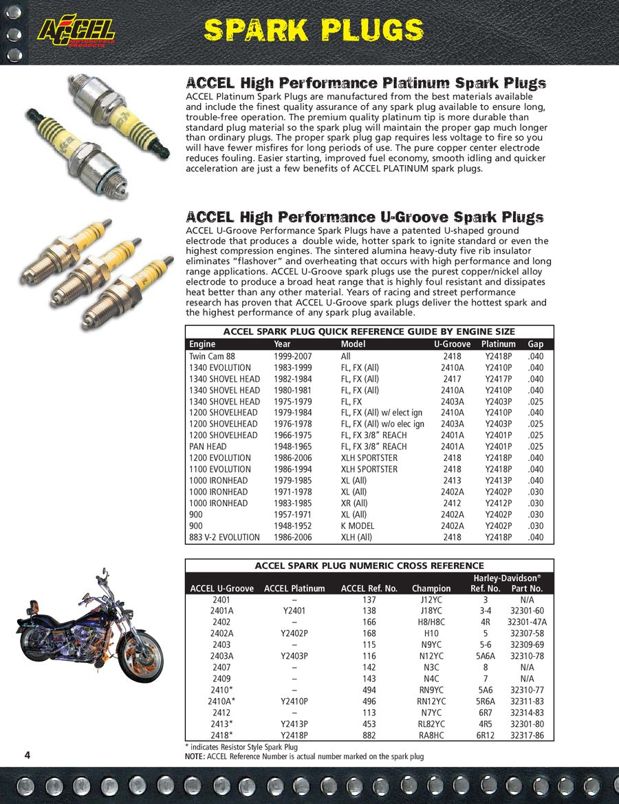 Harley Davidson Ignition & Performance Products 2008 by Accel ...