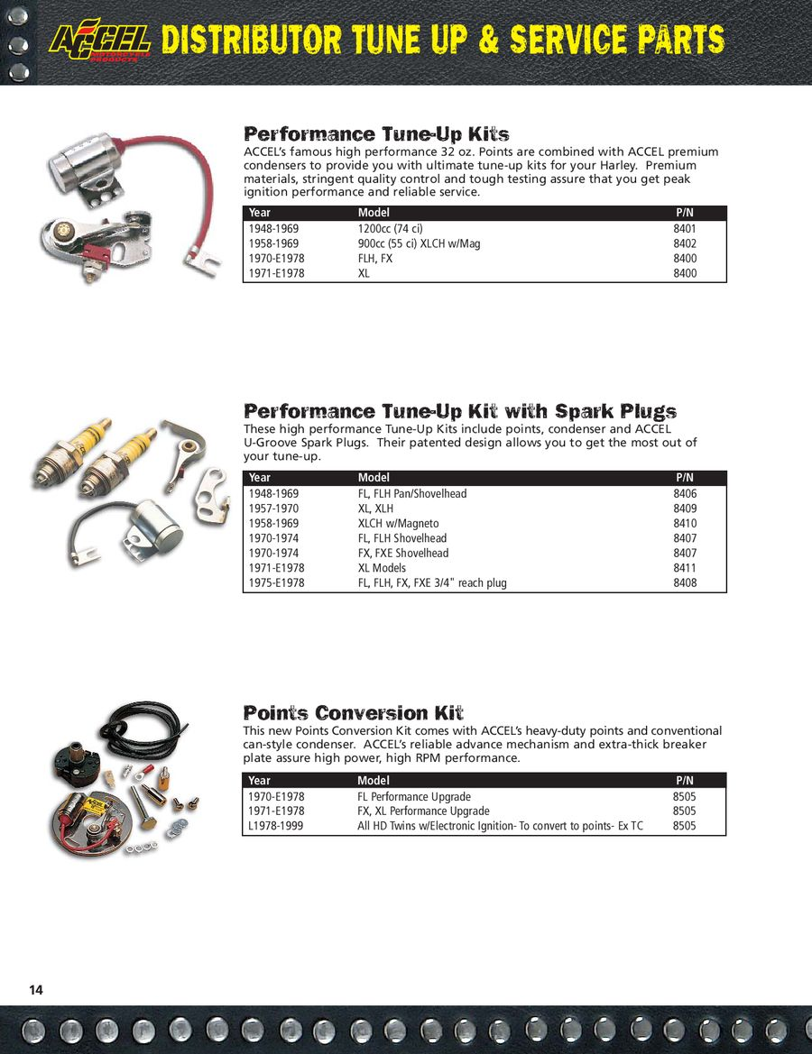 Page 16 of Harley Davidson Ignition & Performance Products 2008
