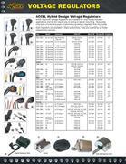 harley davidson ignition performance products 2008 by. Black Bedroom Furniture Sets. Home Design Ideas