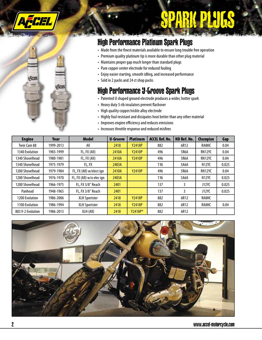 Motorcycle Products 2013 by Accel Motorcycle Products