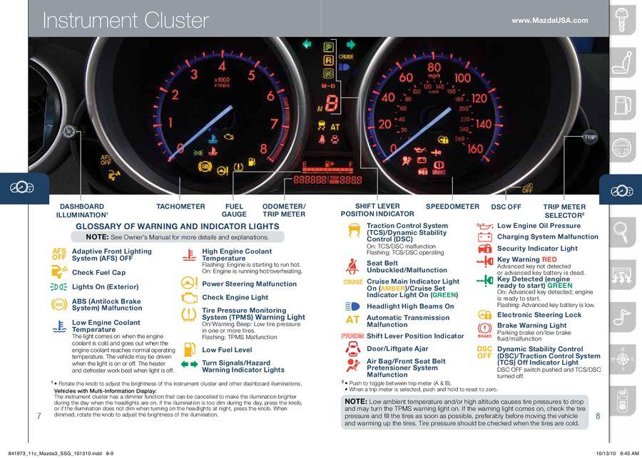2011 mazda3 smart start guide by mazda usa rh who sells it com InDesign Smart Guides mazda cx-3 smart start guide