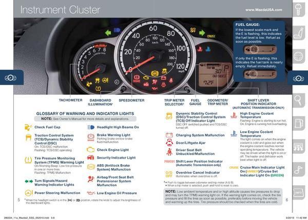Mazda Demio 2012 Wiring Diagram