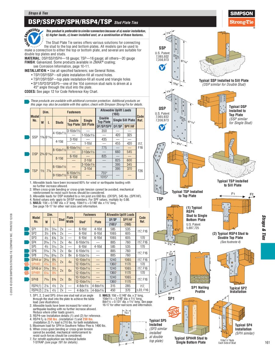 Page 161 of Wood Construction Connectors 2009-2010