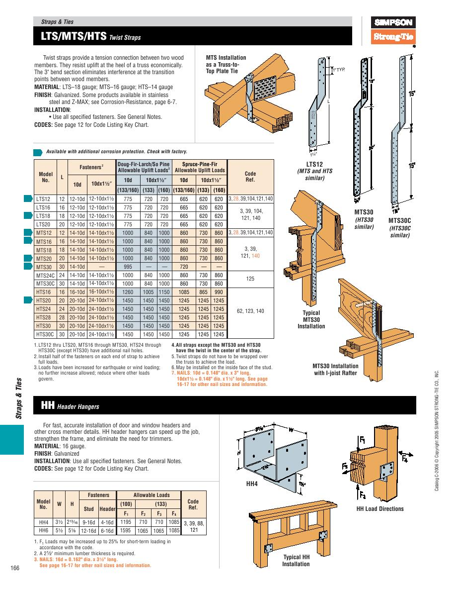 Page 167 of Wood Construction Connectors 2006 Catalog