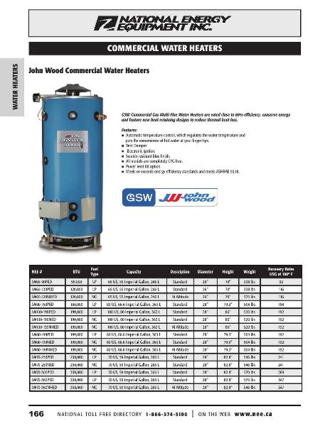 Get more price and compare of John Wood Water Heater.You will save more money for buy John Wood Water Heater.