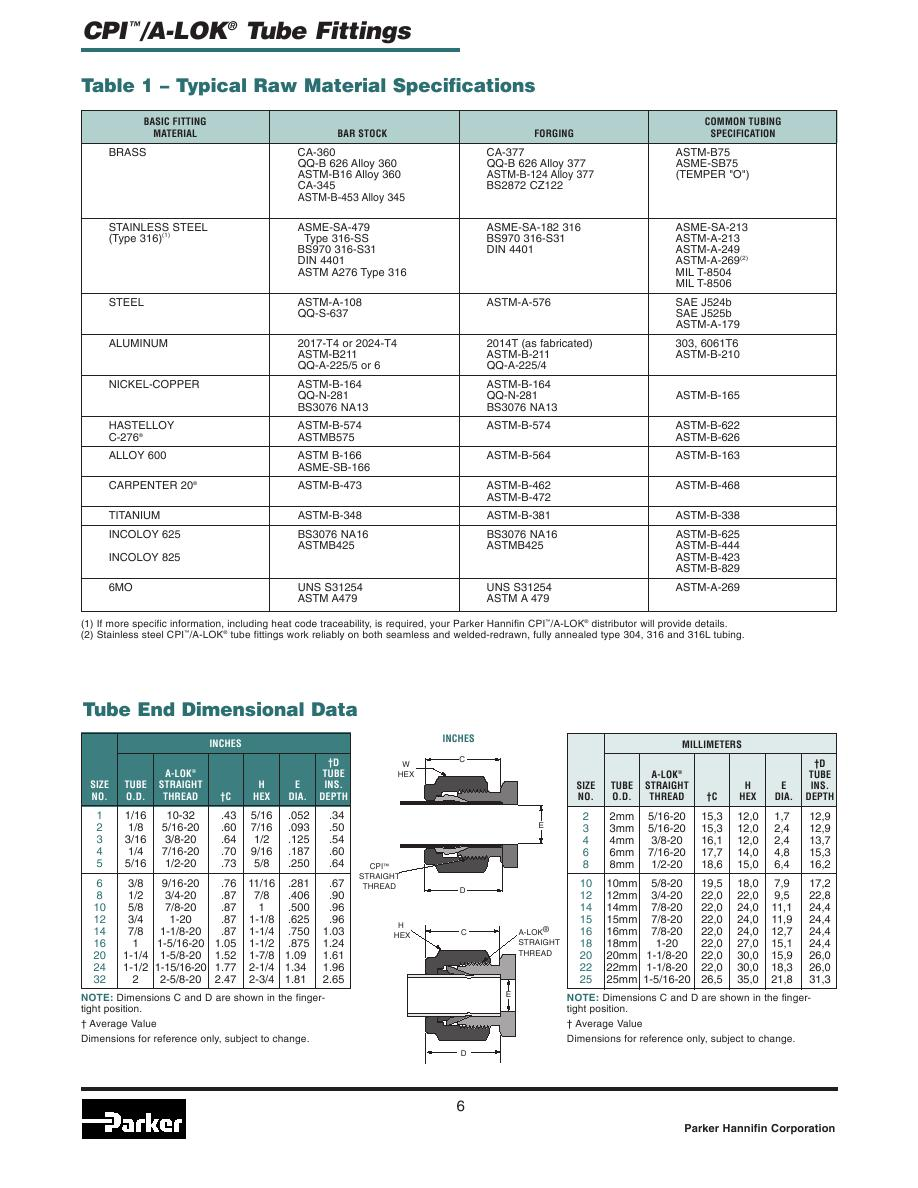 CPI / A-Lok Tube Fittings 2004 Catalog by Parker Hannifin